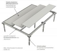 Erdschrauben-Fundament Geräteschrank Gr. 90